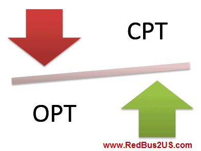 Work in America CPT vs OPT - Differences F1 Work Options