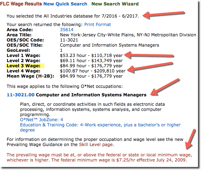 How to find H1B minimum/ LCA prevailing wage for a Job in US Location?