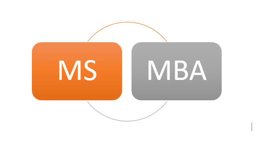 MS vs MBA in USA Fees and Funding -How to decide
