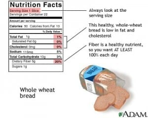 Why people check nutrition facts in US