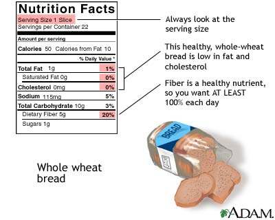 food full nutrition