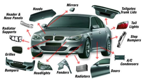 What Are The Parts Of The Body Of A Car