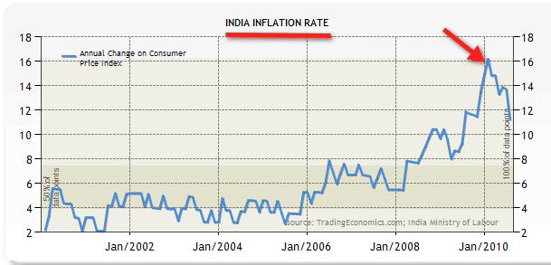 Ing Of Us Dollar Vs Ru