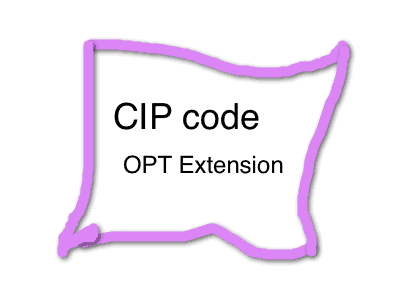 CIP Code OPT Extension