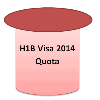H1B_Visa_2014_Quota_Cap_reached_by_USCIS