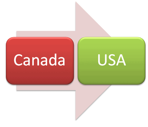 Work_in_Canada_FWSP_program_and_work_in_USA_TN_Visa