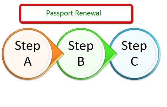 Passport Seva Kendra Experience For Passport Renewal Mumbai India