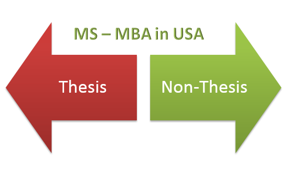 Thesis option graduate school