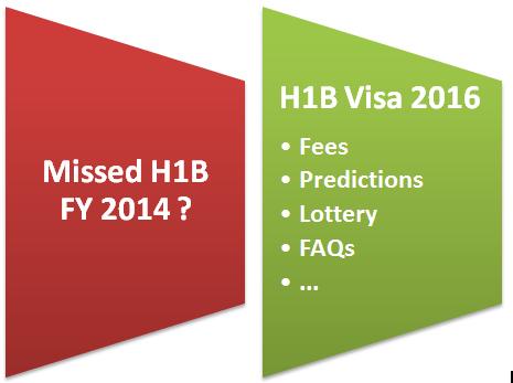 H1B Visa 2016 – FAQs - Lottery, Quota, Immigration Reform, News
