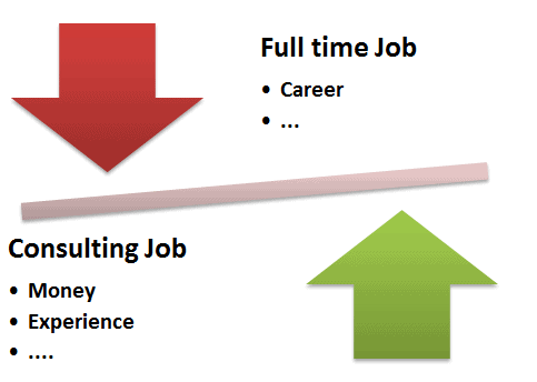 advantage and disadvantage of a full time jobs Advantages and disadvantages of full-time employment advantages and disadvantages of full-time the disadvantage of being a full-time employee is that the.