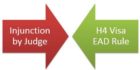 Impact of Federal Judge Injunction on H4 Visa EAD rule 2015