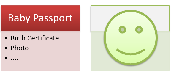 How to Apply for new born baby passport in India ? Documents required ? post image