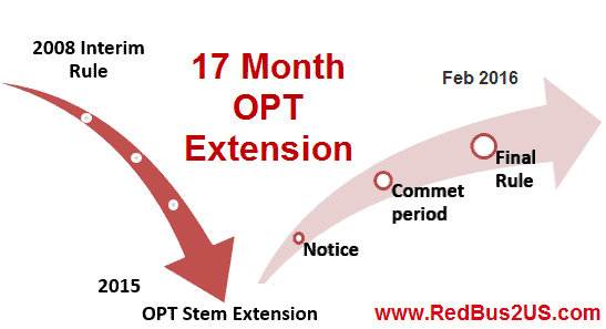 News of OPT 17 Month STEM Extension Cancelled Revoked 2015