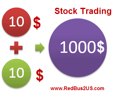 F1 Visa Students Stock Trading Allowed Invest Buy Sell And