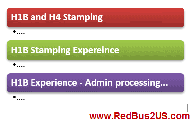 3 H1B Visa Biometrics, Stamping Experiences at Hyderabad India