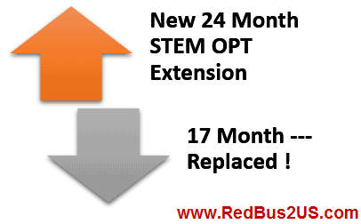 New 24 Month OPT STEM Extension 2015
