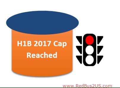 H1B 2017 Cap Reached Latest News Update