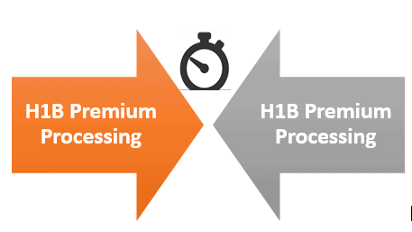 H1B Premium Processing Changes for FY 2017 USCIS Alert