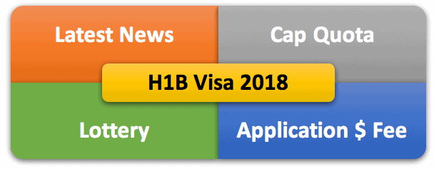H1B Visa 2018 - News, Quota, Cap, Lottery Results, FAQs