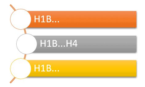 H1B Visa and H4 Visa Stamping Experiences in Kolkata and Hyderabad for October 2016