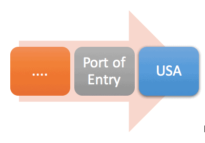 Port of Entry Abu Dhabi Experience Parents US Visa