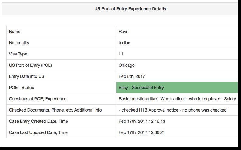 US Port of Entry Details Tracker