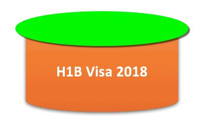 H1B Visa 2018 Cap Reached USCIS News