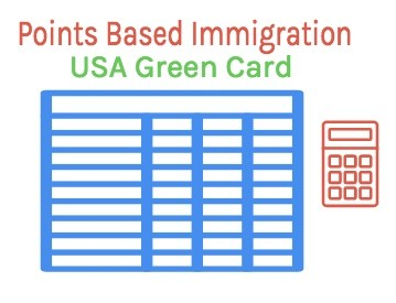 Points based immigration USA Green Card Table full details 2017