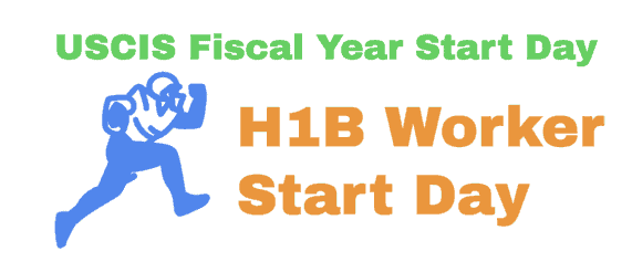 USCIS Fiscal Year Start Day October 1st H1B Worker Things to do