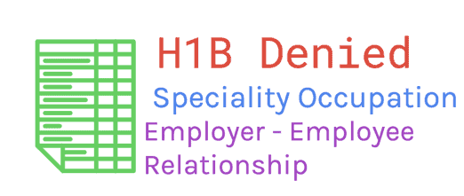 H1B Denial Letter(Real) by USCIS – Speciality Occupation