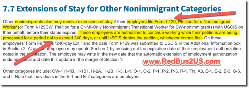 H1B Extensions Pending - USCIS 240 Day Rule ? Can Work