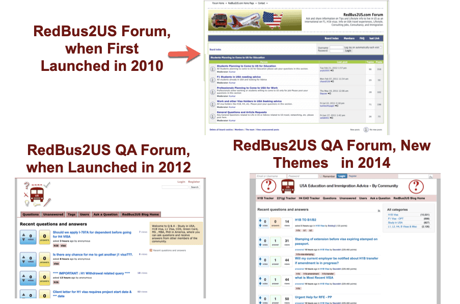 RedBus2US forum look and feel History