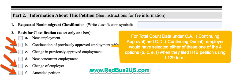 CA and CD - Continuing Approval and Continuing Denial on H1B Employer Data Hub copy