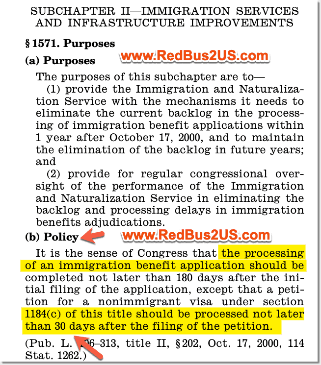 Congress Rule to Process applications in 30 days for H4 and H4 EAD