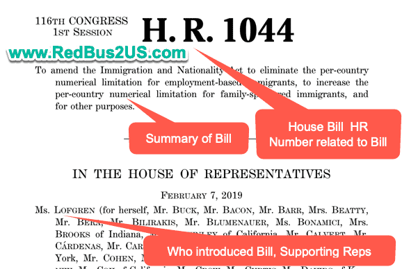 How does a Bill become Law in US? Congress: House vs Senate