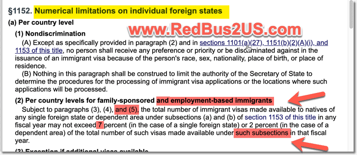 Immigration and Nationality Act - Remove Per country Limits for Employment Based Reference details
