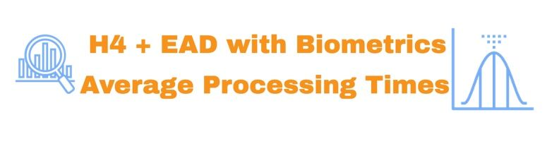 H4 and EAD Average Processing times with Biometrics