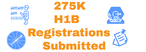 275k H1B Registrations Submitted to USCIS for Total Count FY 2021