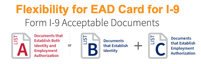 Flexibility for I-9 Compliance USCIS EAD Card