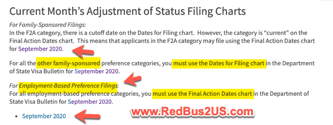 USCIS Guidance for Sep 2020 saying to use Final Action Dates