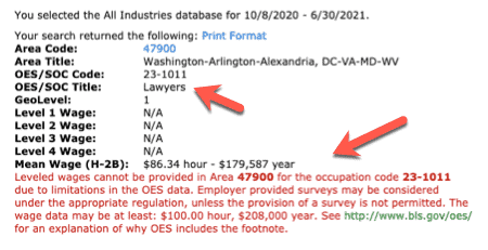 Lawyers Wage Rate 100 per hour in Washington FlcDataCenter