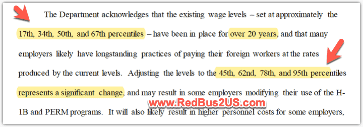 Old and New Prevailing Wage levels for H1B PERM