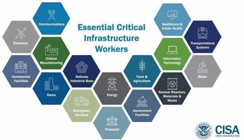 Essential Critical Infrastructure USA List